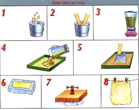 C mo elaborar papel reciclado paso a paso vida l cida - Reciclar muebles usados ...