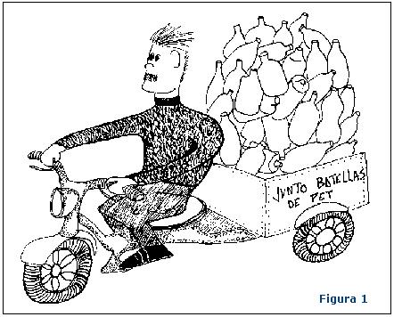 calentador solar fig 1