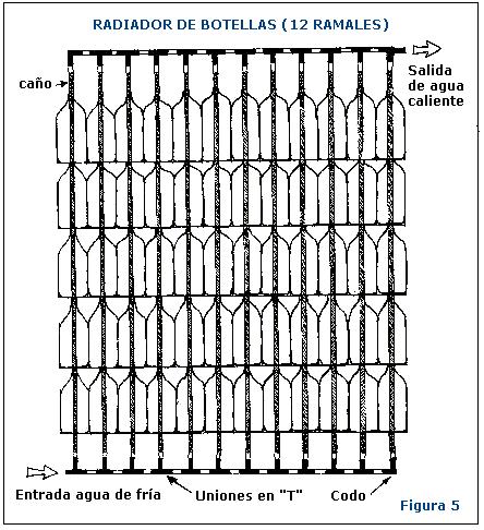 calentador solar fig 5