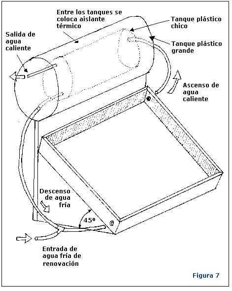 calentador solar fig 7