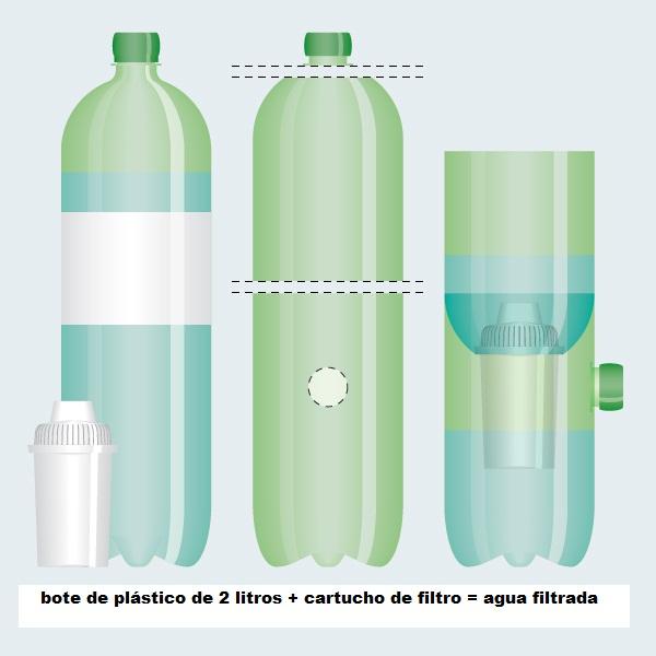 C mo hacer en casa un filtro para agua con botella pet - Filtro de agua para casa ...