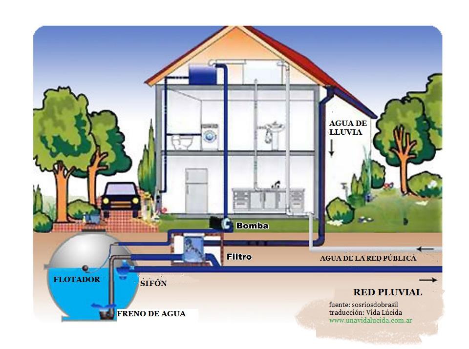 Ideas para recolectar y reutilizar el agua de lluvia for Deposito agua pluvial