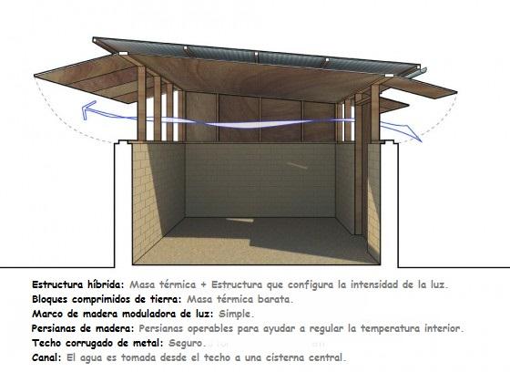Casa Híbrida: La extraordinaria casa verde que puede ser construída ...