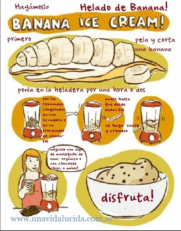 Helado de banana sin leche