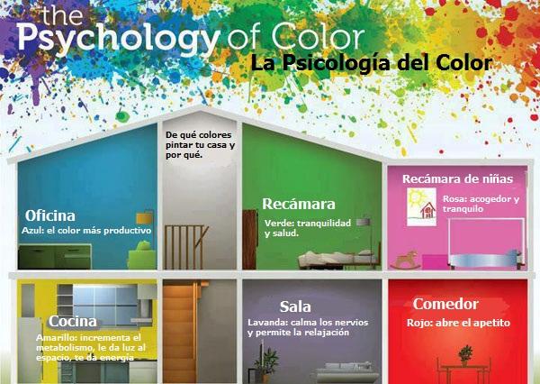 Los colores y cómo afectan nuestro humor