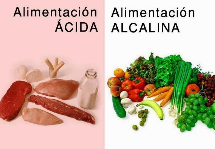 guía para el balance acido alcalino