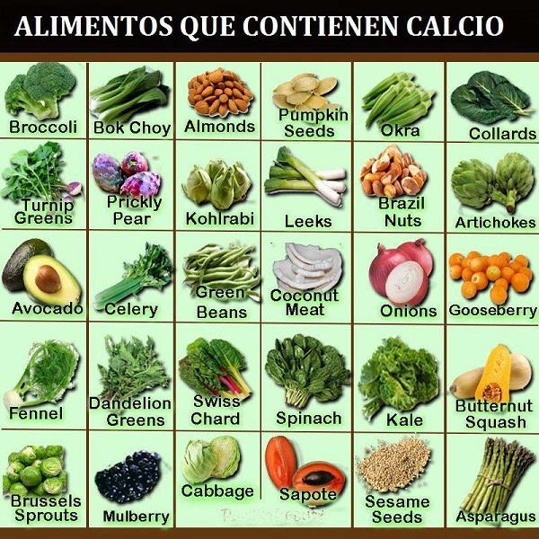 desarrollar una dieta saludable4