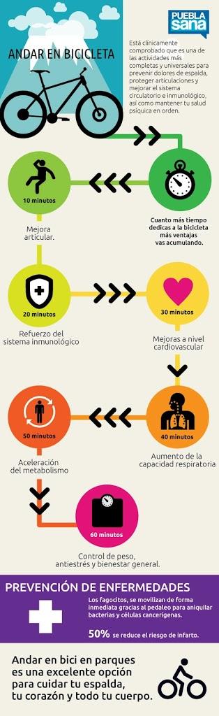 Beneficios de andar en bicicleta infografico