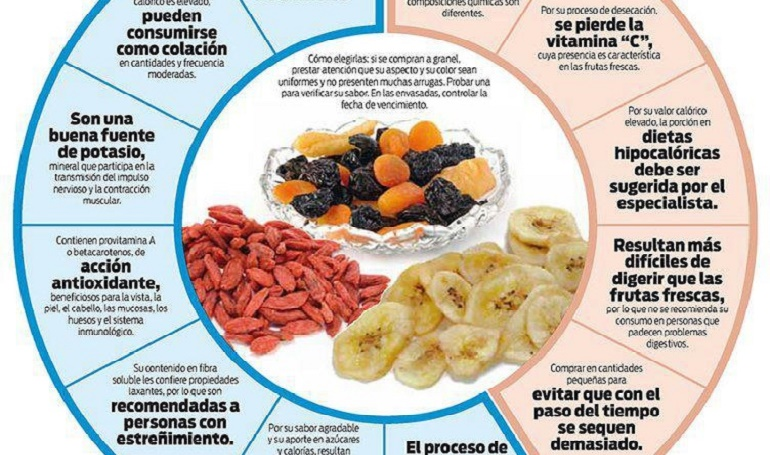 Las frutas desecadas son las verdaderas golosinas