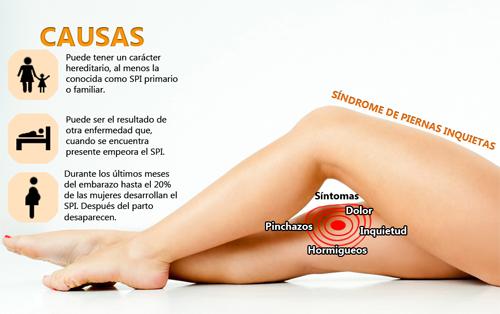 remedios naturales para el síndrome de las piernas inquietas