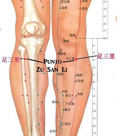 acupuntura para bajar de peso consecuencias del dolor