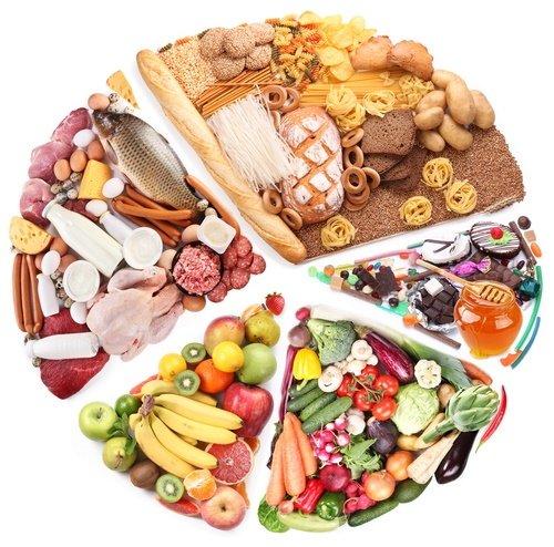 Alergias estacionales Alimentos
