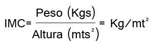cómo calcular el IMC