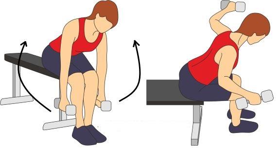 ejercicio eliminar grasa