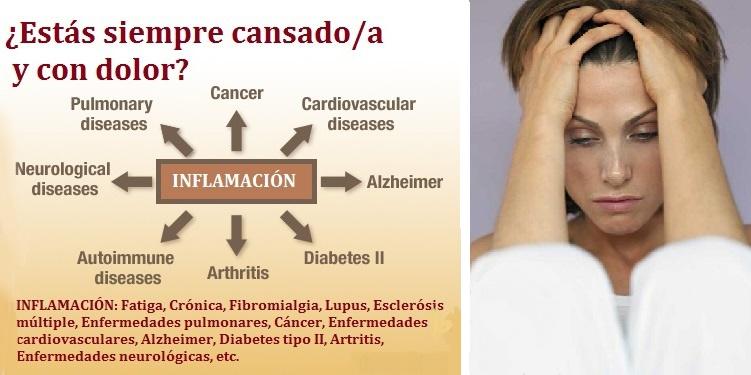 La inflamación, por qué es tan mala