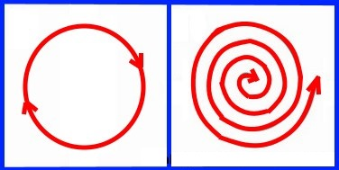 ejercicios para los ojos círculos