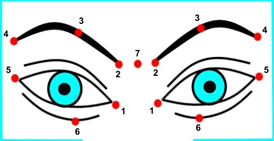 ejercicios para los ojos masajes