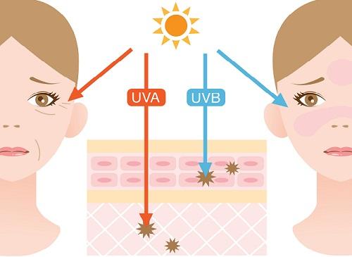Evitar la exposición de los rayos UV