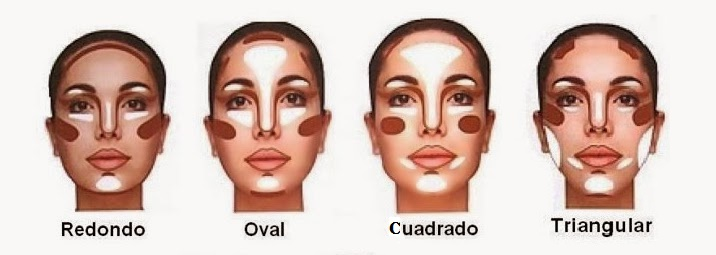 maquillarse correctamente