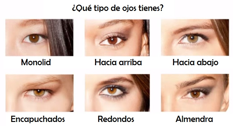 7 trucos de maquillaje para disimular los p rpados ca dos for Distintas formas de maquillarse los ojos