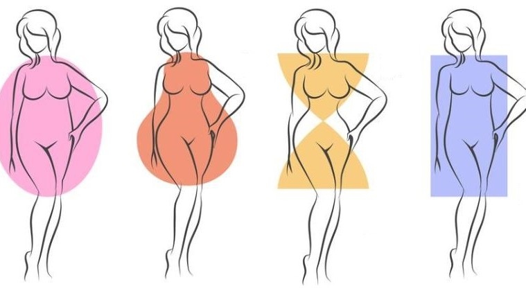 Tips para vestir según el tipo de cuerpo