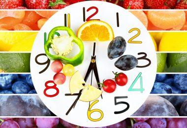 ayuno intermitente reloj con frutas