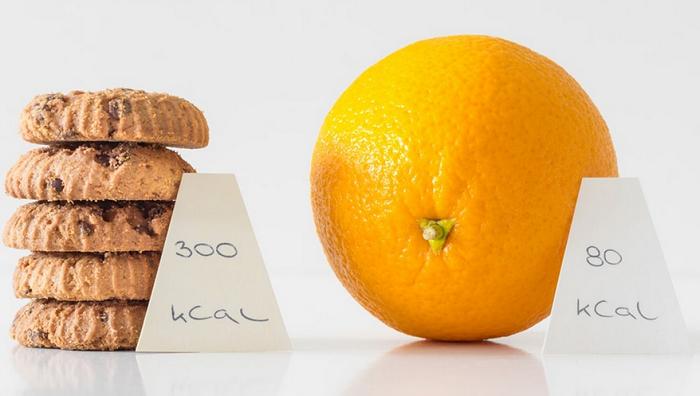 peso corporal y calorías