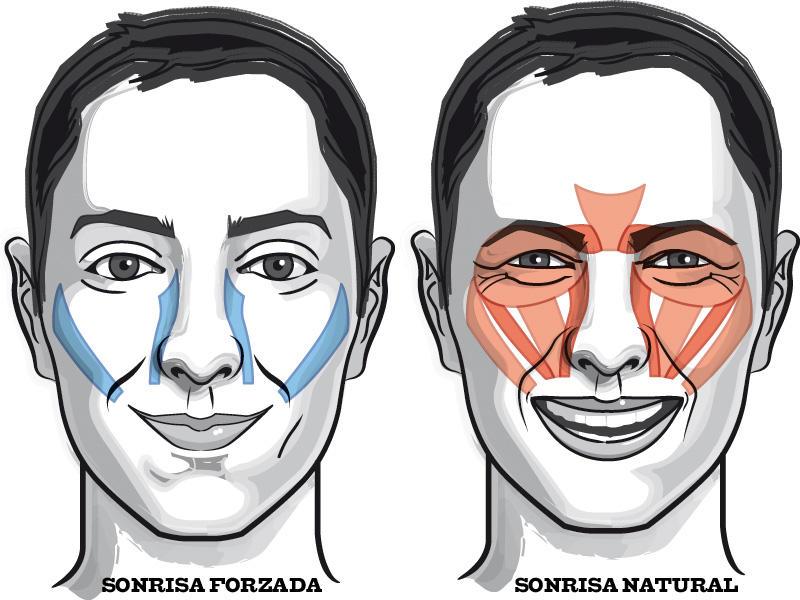 diferencias entre una sonrisa verdadera y una sonrisa falsa