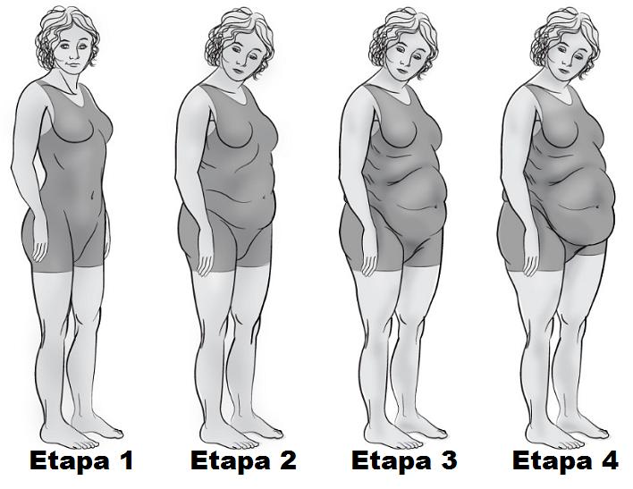 sobrepeso por fatiga adrenal