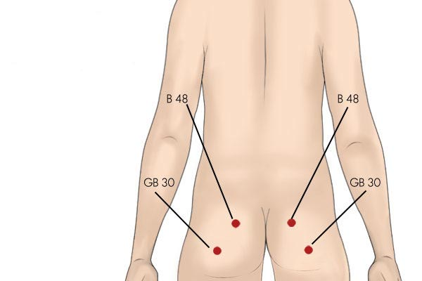 acupresión punto gb30 para aliviar el dolor de espalda