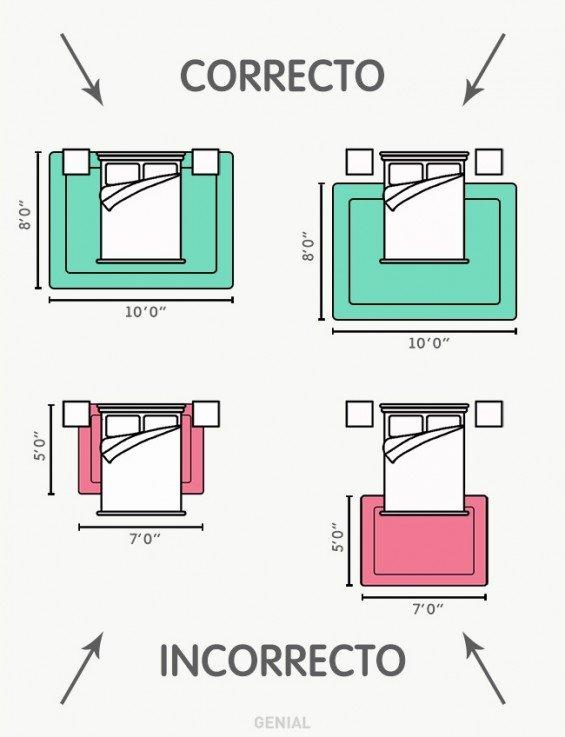 la manera correcta de poner una alformbra debajo de la cama