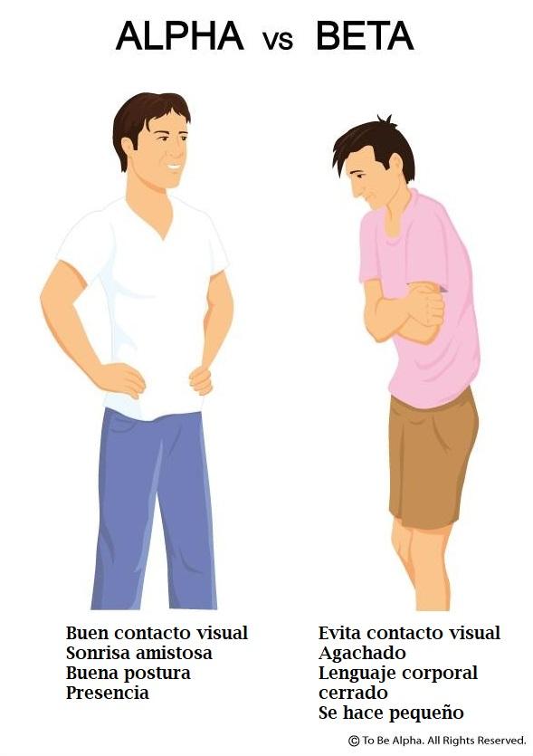 lenguaje corporal parado