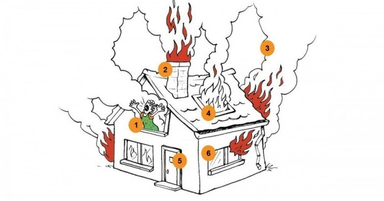 una casa en llamas test para evaluar nuestra forma de actuar frente a una srisis
