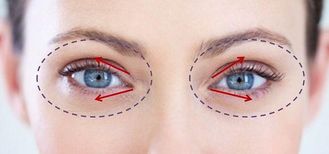 Cómo cuidar el costado de los ojos