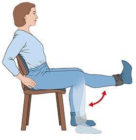 Fortaleciendo los muslos sentado en la silla